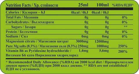 Fit-Shape-MAGNESIUM-3000mg-B6-20х25ml-Διατροφικός-Πίνακας