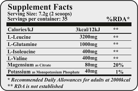 Supplement Facts
