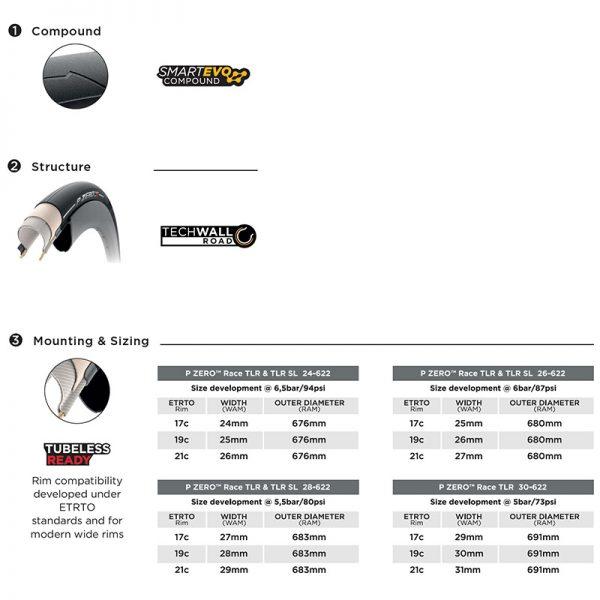 Pirelli Ελαστικό P Zero Race TLR SL Folding Tire